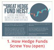 hedge fund heist
