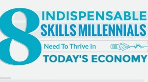 8 Indispensable Skills Millennials Need to Thrive in Today's Economy cover